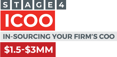 Stage 4 - Insourcing your COO - $1.5MM-$3MM