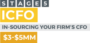 Stage 5 - Insourcing your CFO - $3MM-$5MM