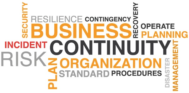Business Continuation Management word cloud